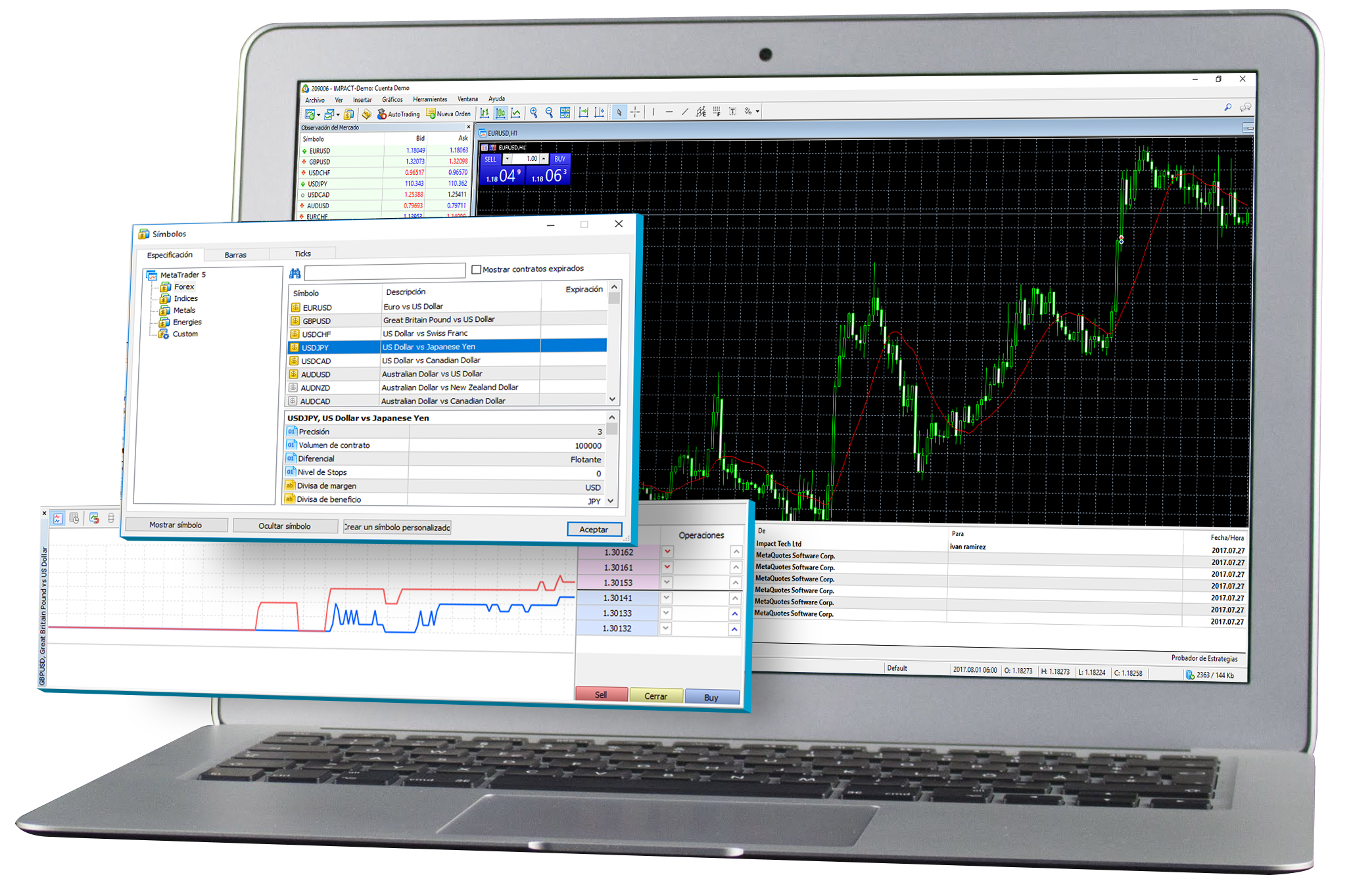 MetaTrader 5: Trading Platform for Forex and Stock Markets