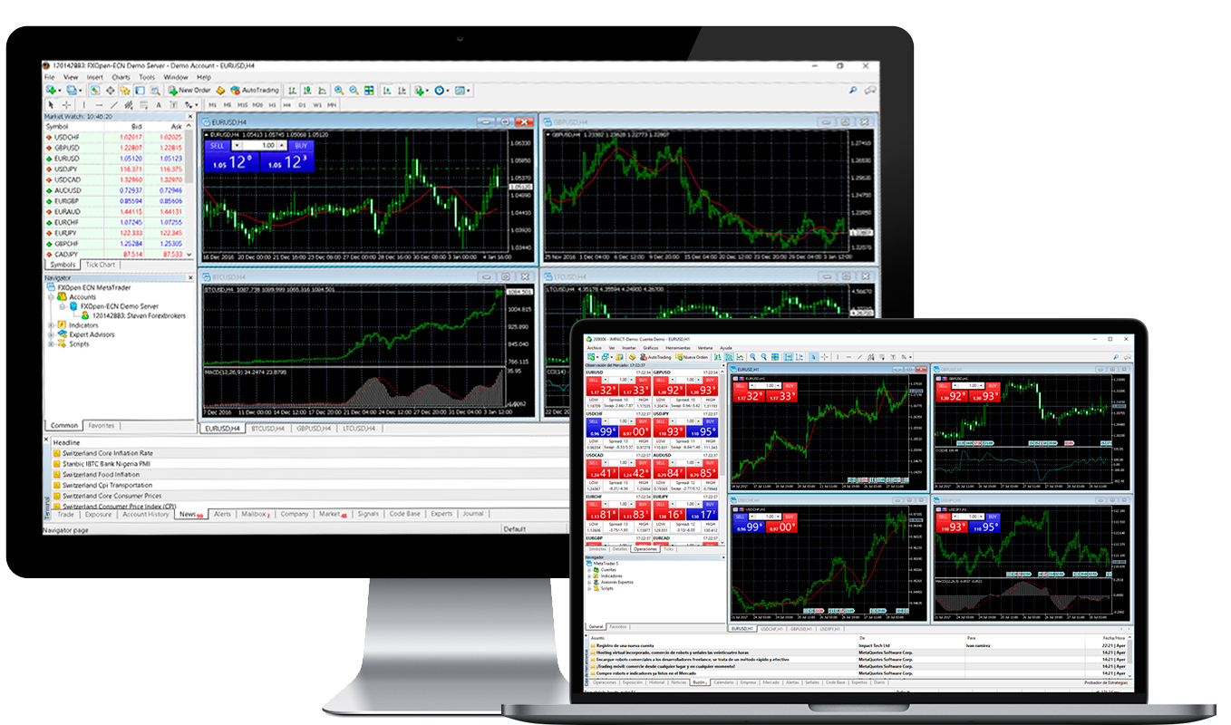 Mobile Trading Platform Forex and Stock Markets