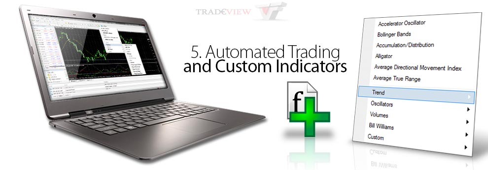metatrader 4 automated trading system