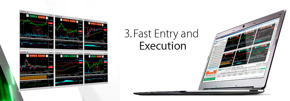 Fast Entry and Execution