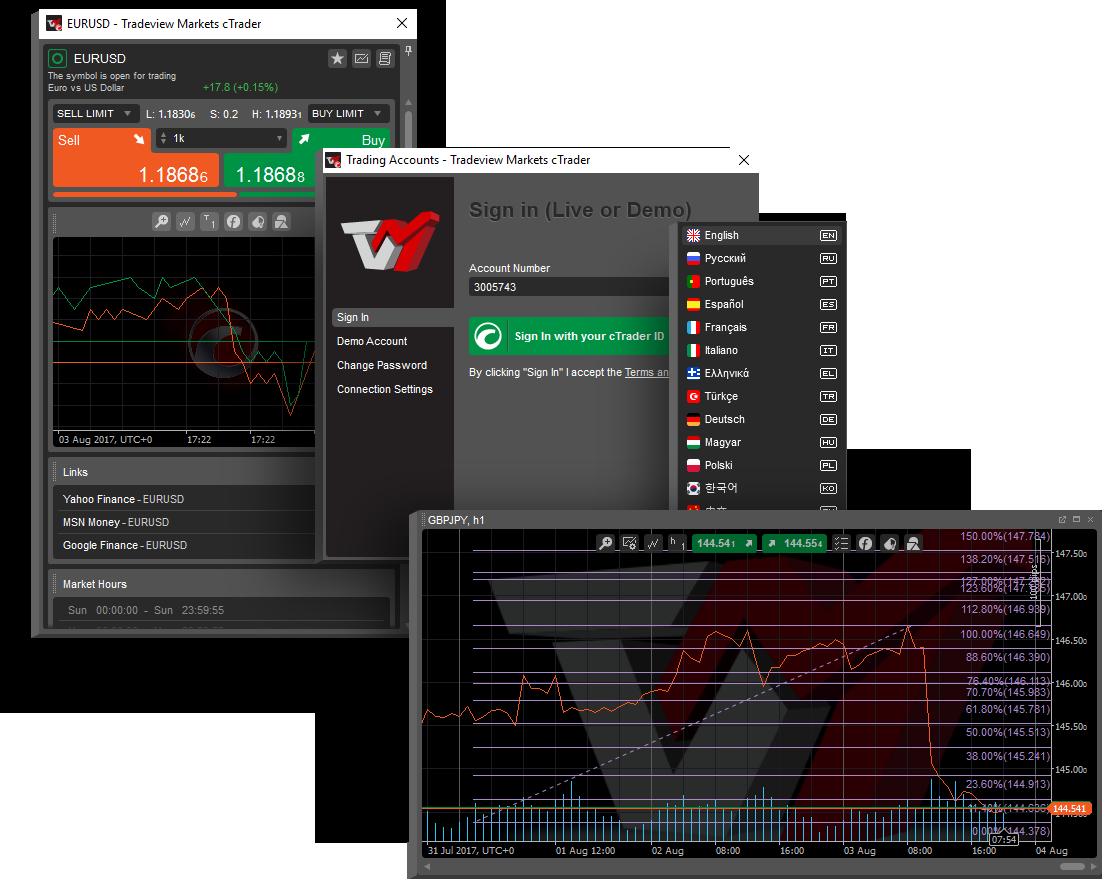 tradeviewplatform